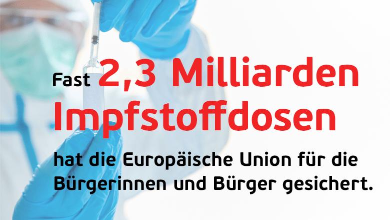 Europäische Impfstoffbestellung